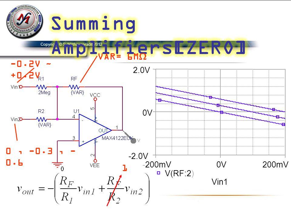Summing Amplifiers[ZERO]